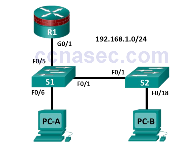 6 3 1 1 Lab - Securing Layer 2 Switches (Instructor Version) - CCNASec